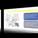 The Garden & Landscape Design Process Pt 1