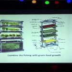 Xi SiZhe – Vertical Farming