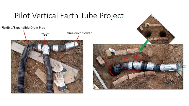 Vertical Geothermal Earth Tube (Part 1) – Greenhouse Heating/Cooling