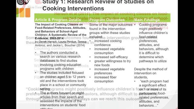 Slow Food USA: June School Garden Webinar: The Impact of School Gardens: Current Academic Research