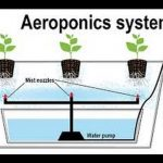 DIY Homemade Aeroponic Medical Marijuana Grow System 2016