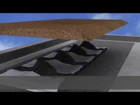 Optigrün – Systemlösungen in 3D