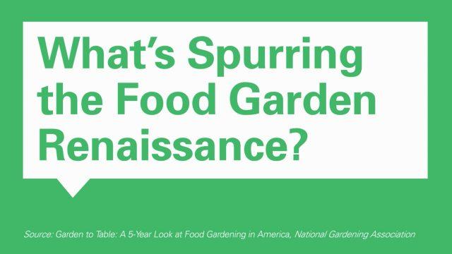 Food Gardening Trends