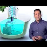 What is Tower Garden® Vertical Aeroponic Growing System