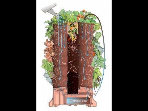 Grow Tower and Compost Maker Combined with The Garden Tower Project