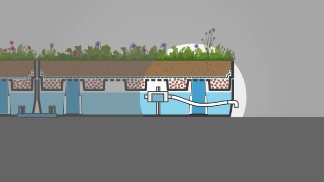 HydroVentiv® the Blue/Green Roof for Advanced Stormwater Management