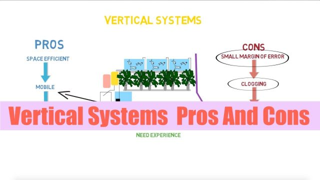 Aquaponics Vertical Systems Pros And Cons