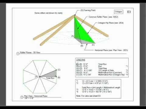 Gazebo Roof Framing – Part 1