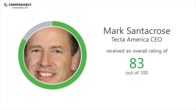 Tecta America's CEO and Office Environment – Q1 2019