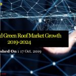 Vegetated Green Roof Market Growth 2019 2024