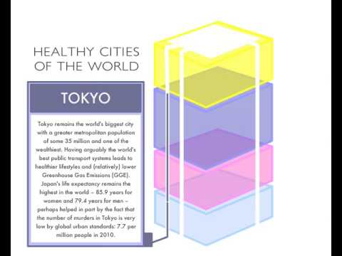 Healthy Cities of the World Motion Infographics Stacey Kelly.mov