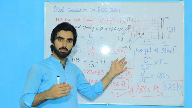 Steel Calculation for RCC Slab – How to find quantity of steel for Slab?