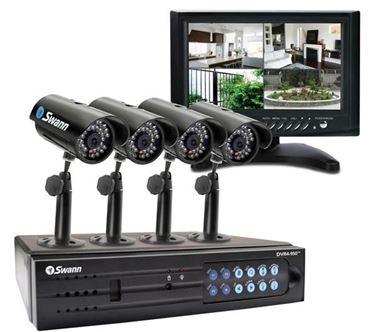 A video surveillance kit