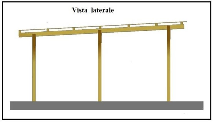 An example of a DIY canopy project