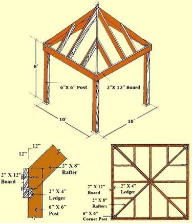 DIY gazebo instructions