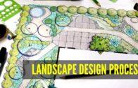100 backyard fence design ideas in 2021 | house exterior wall | courtyard garden fence design